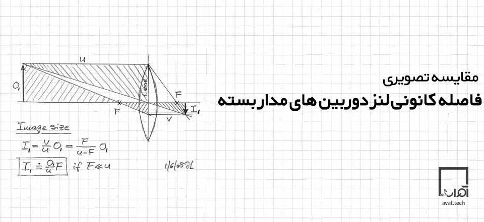 مقایسه تصویری فاصله کانونی لنز دوربین مدار بسته